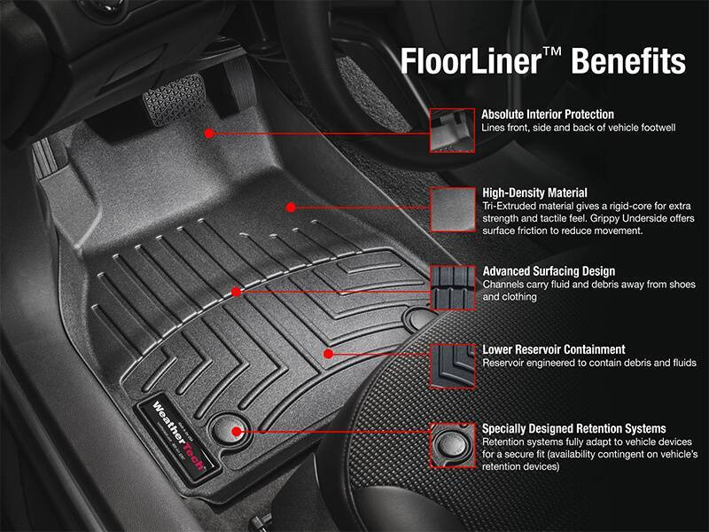 Pick Floor Liners, Carpet Custom Floor Mats, or All Weather Rubber Floor Mats