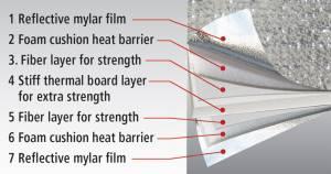 Intro-Tech Automotive - Intro-Tech Acura RL (09-13) Premier Folding Sun Shade AC-21 - Image 4